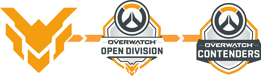 Overwatch Contenders progression